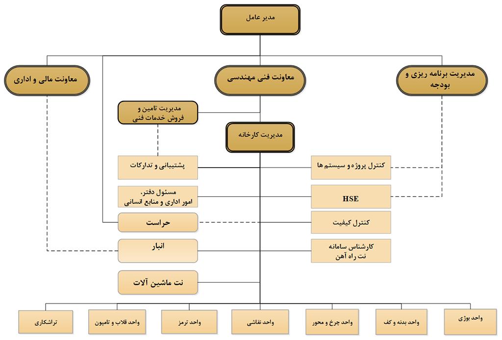 isfahan-fa